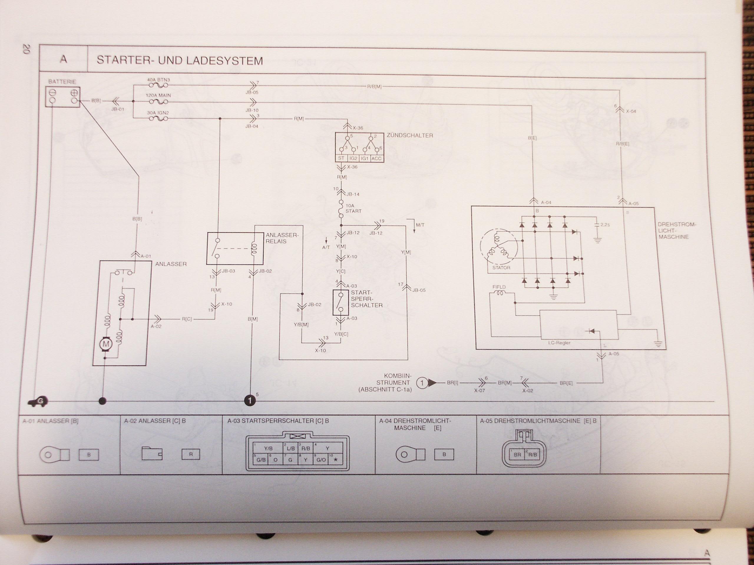 Ziemlich Kia Spektren Radio Schaltplan Galerie - Elektrische ...